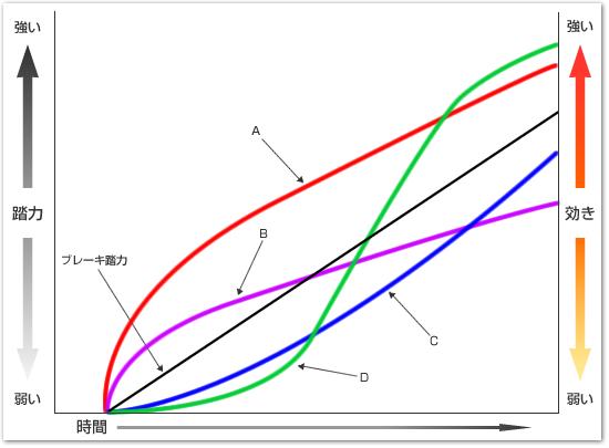 effect_graph1
