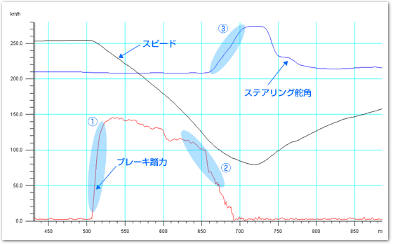 introduction_graph1