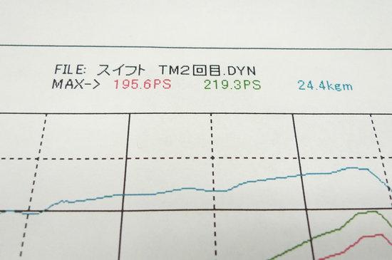 p12208401