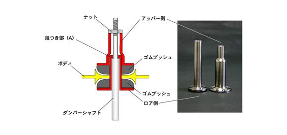 TM-SQUARE » アタッチメントの構...